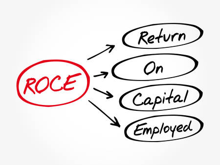 ROCE - Return On Capital Employed acronym - business concept background