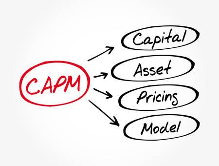 CAPM - Capital Asset Pricing Model acronym, business concept background Illusztráció