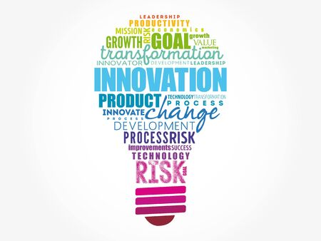 INNOVATION light bulb word cloud, business concept background
