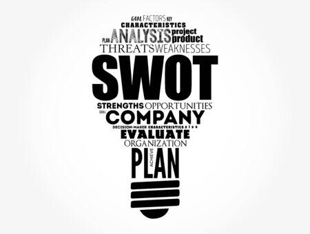 SWOT analysis (or SWOT matrix) - strengths, weaknesses, opportunities, and threats light bulb word cloud, business concept background Vecteurs