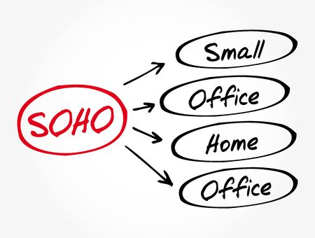 SOHO - Small Office/Home Office acronym, business concept background Illustration