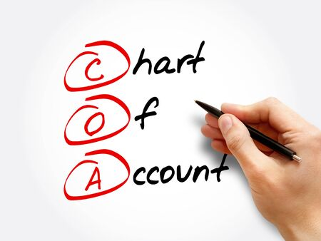 COA – Chart of Account acronym, business concept background