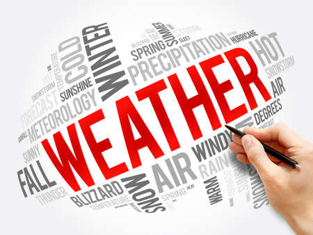 Weather word cloud collage, forecast concept background