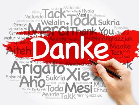 Danke (Merci en allemand) Fond de nuage de mots, toutes les langues, multilingue pour l'éducation ou le jour de Thanksgiving