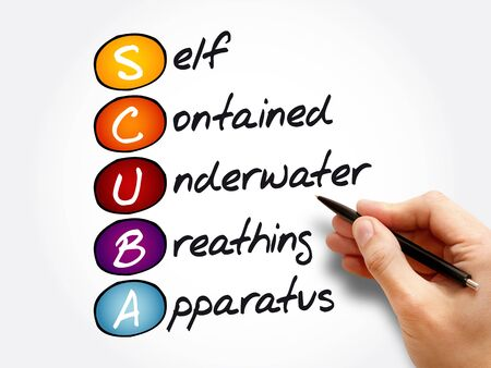 SCUBA - Self-Contained Underwater Breathing Apparatus acronym, concept background