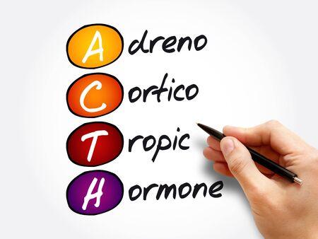 ACTH - Adrenocorticotropic hormone acronym, concept background
