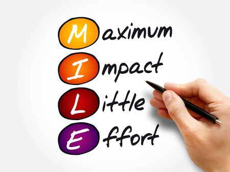 MILE - Maximum impact little effort acronym, business concept background Zdjęcie Seryjne
