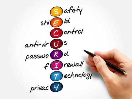 SICHERHEIT - Sicherheit, Schild, Kontrolle, Antivirus, Passwort, Firewall, Technologie, Datenschutzakronym, Hintergrund des Geschäftskonzepts