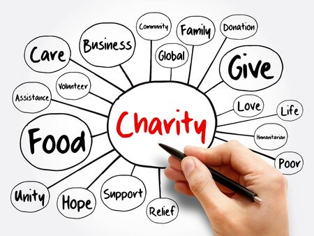Charity mind map, business concept for presentations and reports Stok Fotoğraf