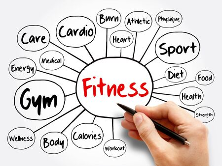 FITNESS mind map flowchart, sport, health concept for presentations and reports