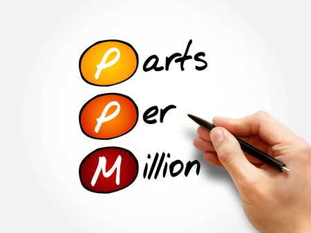 PPM - Parts Per Million acronym, concept background Imagens