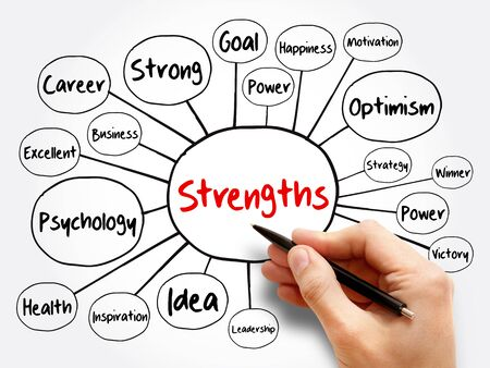 Strengths mind map flowchart, business concept for presentations and reports