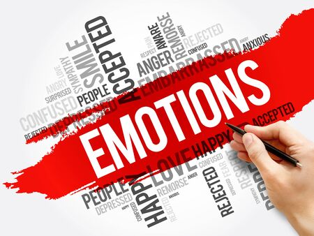 Emotions word cloud collage, social concept background Stock fotó