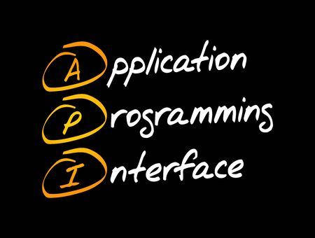 API - Application Programming Interface acronym, technology concept background