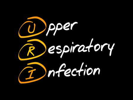 URI - Upper Respiratory Infection acronym, medical concept background