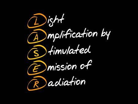 LASER - Light Amplification by Stimulated Emission of Radiation acronym, technology concept background Illustration