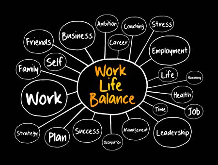 Work Life Balance mind map flowchart, business concept for presentations and reports Vectores