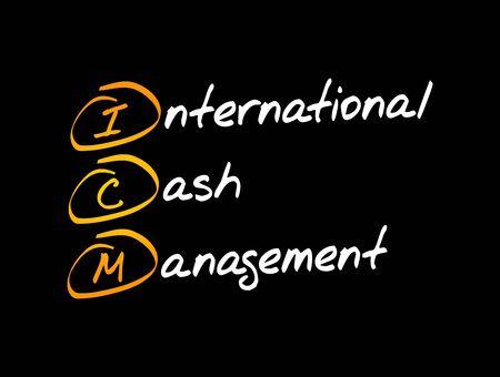 ICM - International Cash Management acronym, business concept background Ilustração