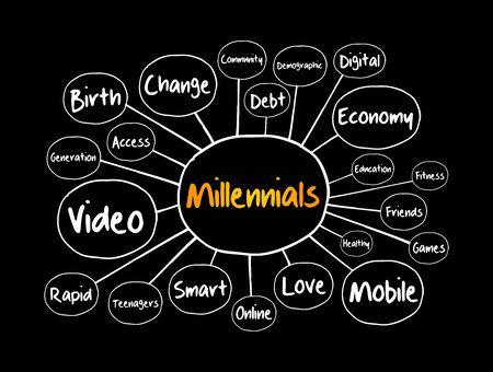 Millennials mind map flowchart, social concept for presentations and reports Vettoriali