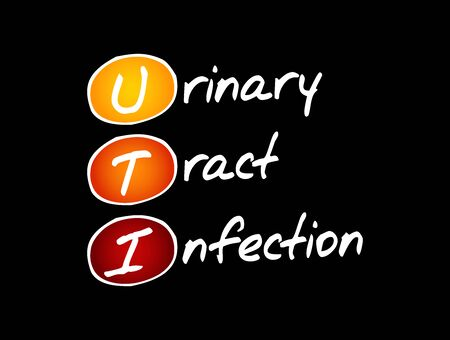UTI - Urinary Tract Infection, acronym health concept background