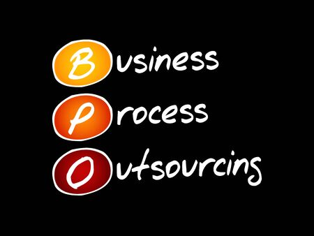 BPO - Business Process Outsourcing acronym, concept background