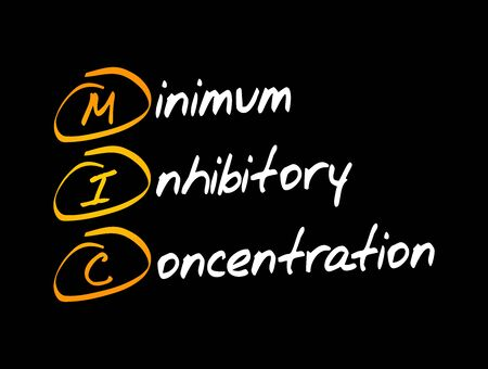 MIC - Minimum Inhibitory Concentration acronym, medical concept background Banco de Imagens - 150400273