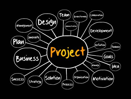 PROJECT mind map flowchart, business concept for presentations and reports Illustration