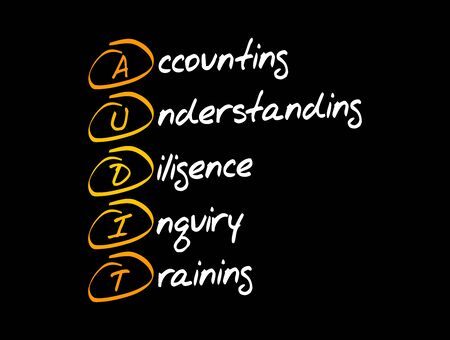 AUDIT - Accounting, Understanding, Diligence, Inquiry, Training acronym, business concept background