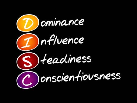 DISC (Dominance, Influence, Steadiness, Conscientiousness) acronym - personal assessment tool to improve work productivity, business and education concept