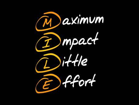 MILE - Maximum impact little effort acronym, business concept background Stock Illustratie