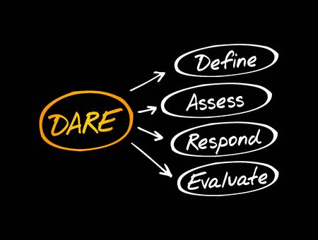 DARE - Define Assess Respond Evaluate acronym, business concept background