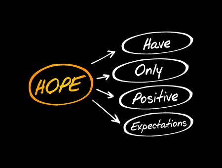 HOPE - Hanging Onto Positive Expectations acronym, concept background