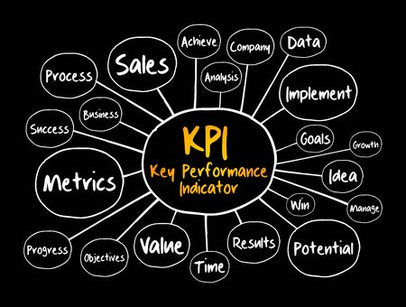 KPI - Key Performance Indicator mind map, business concept for presentations and reports Illustration