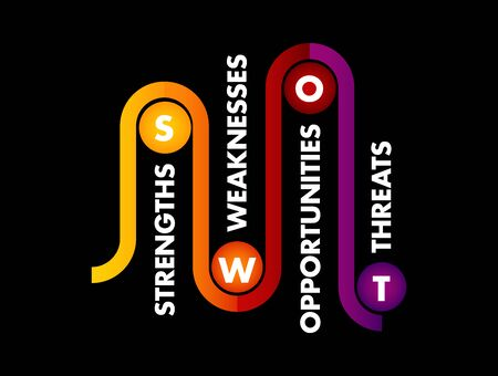 SWOT Analysis business concept, strengths, weaknesses, threats and opportunities of company, strategy management, business plan 矢量图像