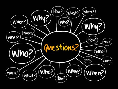 Questions whose answers are considered basic in information gathering or problem solving, mind map flowchart, business concept for presentations and reports