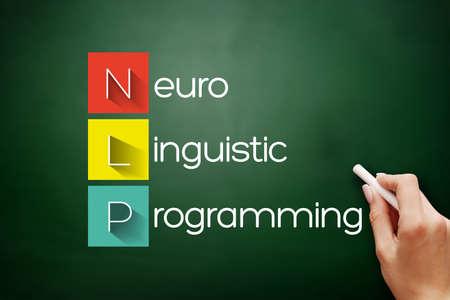 NLP - Neuro Linguistic Programming acronym, concept background on blackboard