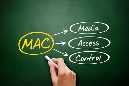 MAC - Media Access Control acronym, technology concept background on blackboard