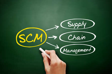 SCM - Supply Chain Management acronym, business concept background on blackboard