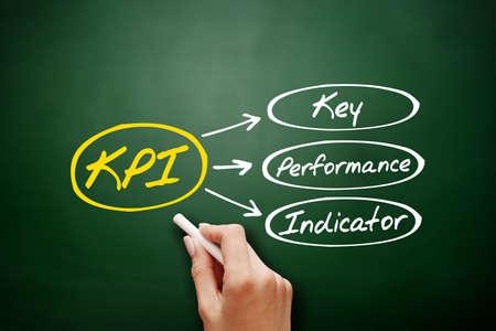 KPI - Key Performance Indicator acronym on blackboard, business concept background 스톡 콘텐츠