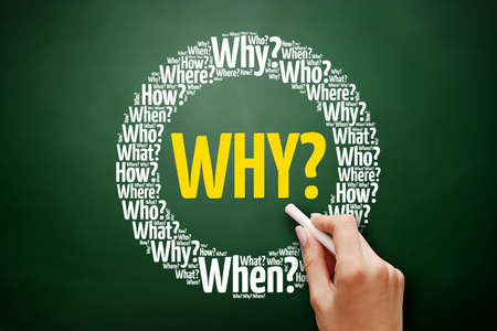 WHY? Question word and questions whose answers are considered basic in information gathering or problem solving, word cloud background on blackboard