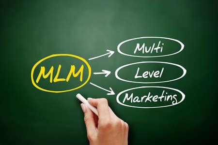 MLM - Multi Level Marketing acronym, business concept background on blackboard 스톡 콘텐츠