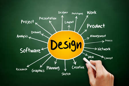 Design mind map flowchart, business concept on blackboard for presentations and reports