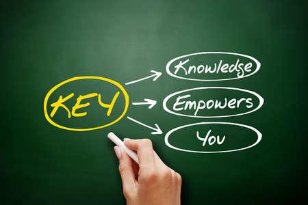 KEY - Knowledge Empowers You acronym, business concept on blackboard