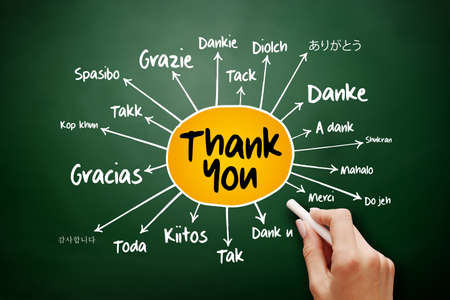 Thank You in different languages mind map, education concept on blackboard for presentations and reports