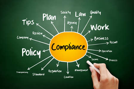 Compliance mind map, business concept on blackboard for presentations and reports