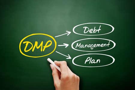 DMP - Debt Management Plan acronym, business concept background on blackboard