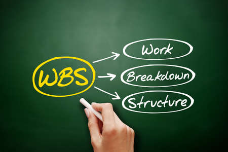 WBS - Work Breakdown Structure acronym, business concept background on blackboard