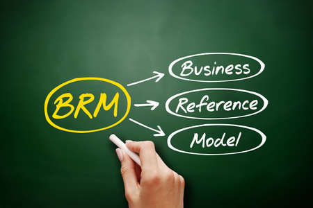 BRM - Business Reference Model acronym, business concept background on blackboard