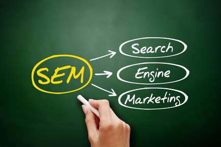 SEM - Search Engine Marketing acronym, business concept on blackboard