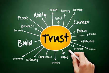TRUST mind map flowchart, business concept on blackboard for presentations and reports 스톡 콘텐츠